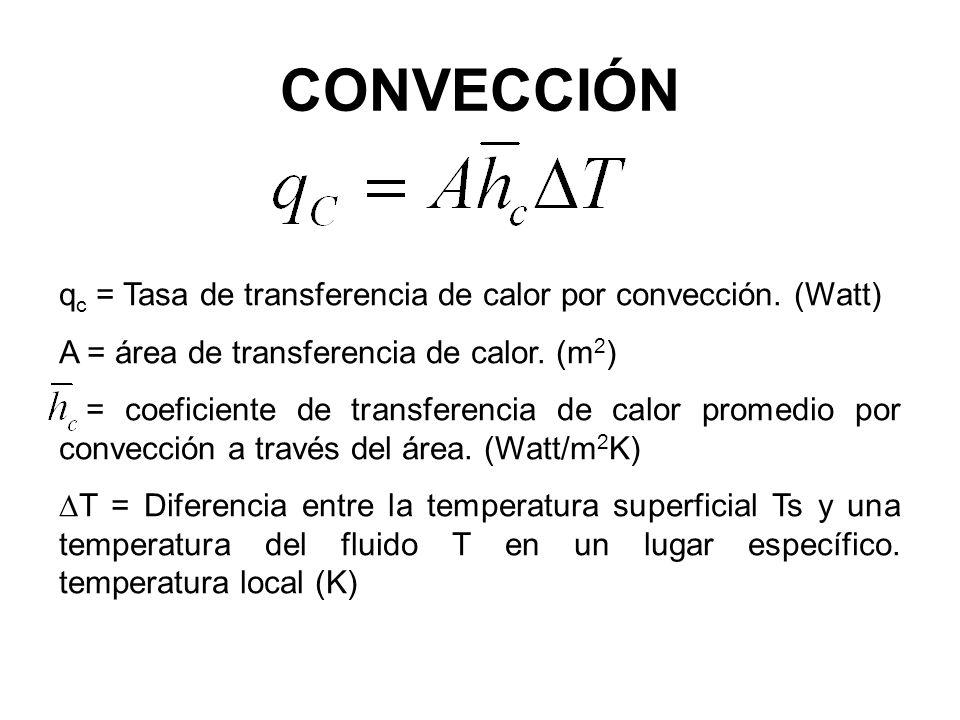 CONVECCIÓN q c = Tasa de transferencia de calor por convección. (Watt) A = área de transferencia de calor. (m 2 ) = coeficiente de transferencia de ca