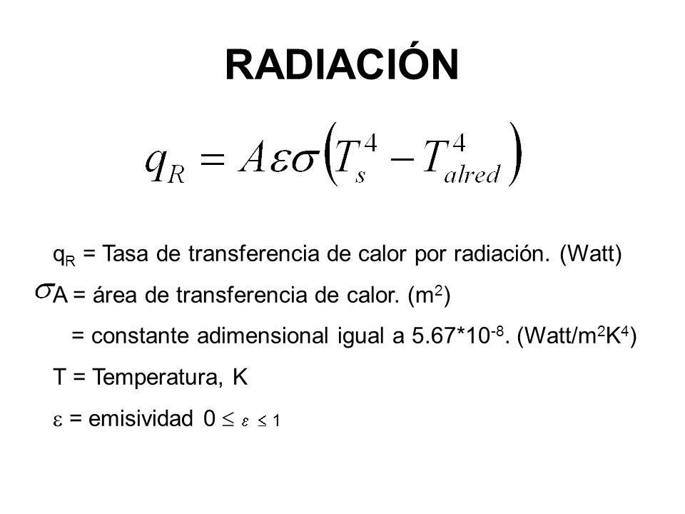 RADIACIÓN q R = Tasa de transferencia de calor por radiación. (Watt) A = área de transferencia de calor. (m 2 ) = constante adimensional igual a 5.67*