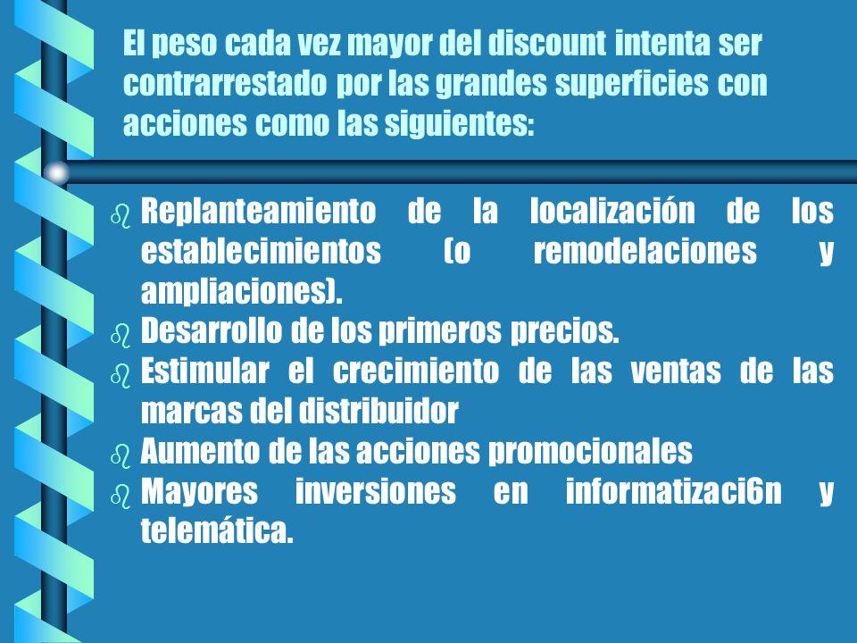 El peso cada vez mayor del discount intenta ser contrarrestado por las grandes superficies con acciones como las siguientes: b b Replanteamiento de la localización de los establecimientos (o remodelaciones y ampliaciones).