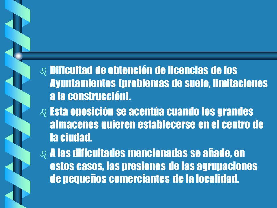 b b Dificultad de obtención de licencias de los Ayuntamientos (problemas de suelo, limitaciones a la construcción).