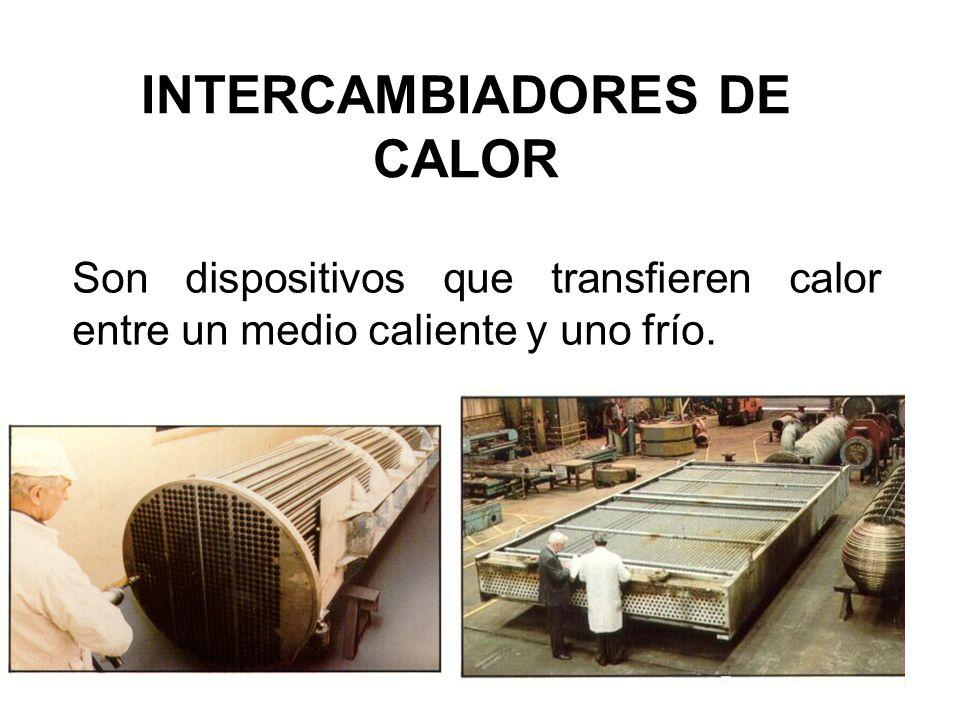 INTERCAMBIADORES DE CALOR Son dispositivos que transfieren calor entre un medio caliente y uno frío.