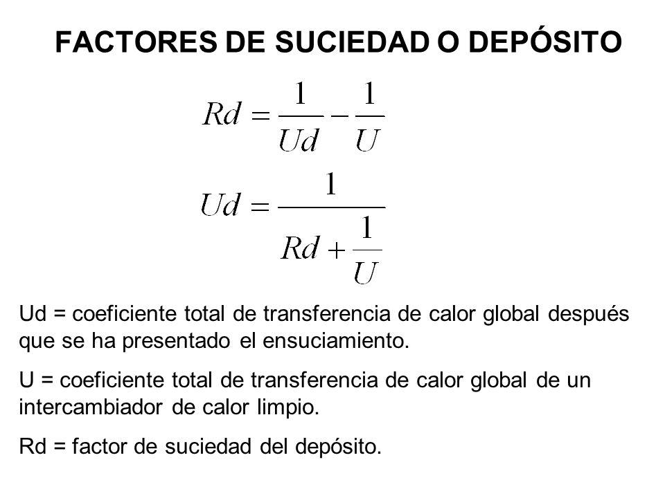 FACTORES DE SUCIEDAD O DEPÓSITO Ud = coeficiente total de transferencia de calor global después que se ha presentado el ensuciamiento.