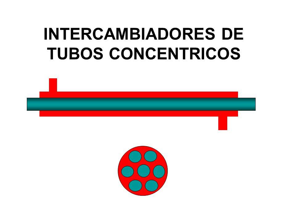 INTERCAMBIADORES DE TUBOS CONCENTRICOS