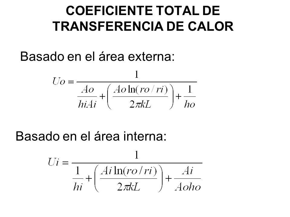 Basado en el área externa: Basado en el área interna: