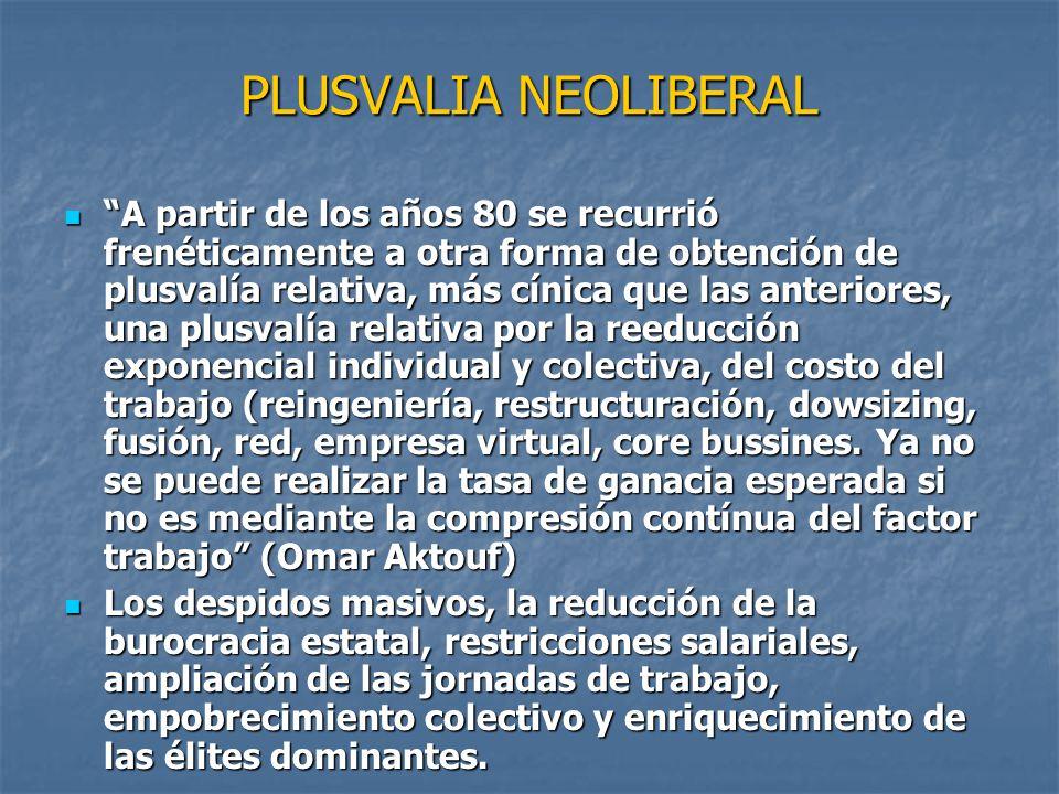 PLUSVALIA NEOLIBERAL A partir de los años 80 se recurrió frenéticamente a otra forma de obtención de plusvalía relativa, más cínica que las anteriores