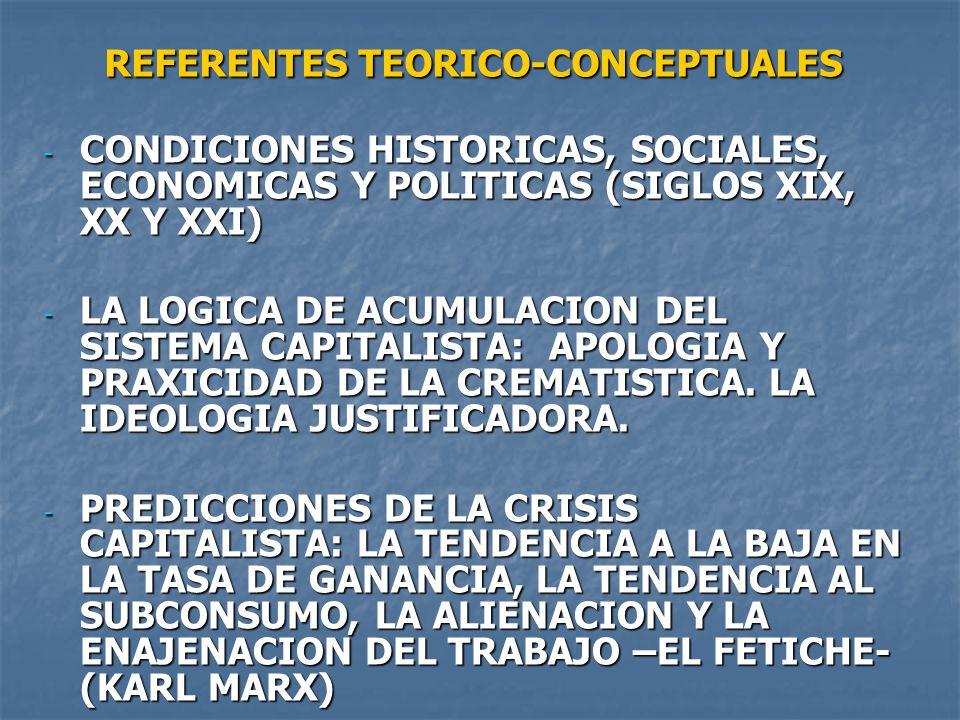 REFERENTES TEORICO-CONCEPTUALES - CONDICIONES HISTORICAS, SOCIALES, ECONOMICAS Y POLITICAS (SIGLOS XIX, XX Y XXI) - LA LOGICA DE ACUMULACION DEL SISTE