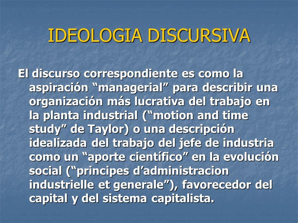 IDEOLOGIA DISCURSIVA El discurso correspondiente es como la aspiración managerial para describir una organización más lucrativa del trabajo en la plan