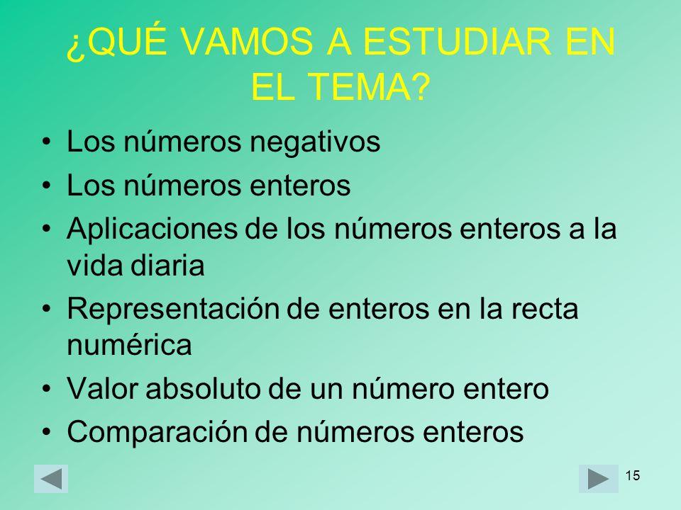14 Estimado estudiante : Existen muchas situaciones de la vida diaria que no pueden reprentarse matemáticamente sólo con números positivos, teniedo qu