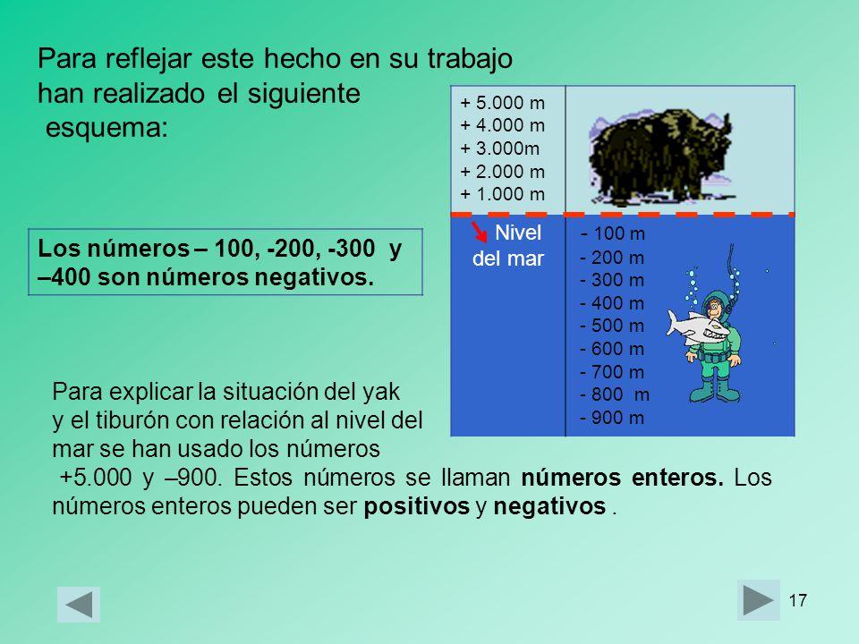 16 ¡Observa !: Susana y Mario han hecho un trabajo en el que estudian dos tipos de animales: el yak y el tiburón. Uno de los datos que aparecen en dic
