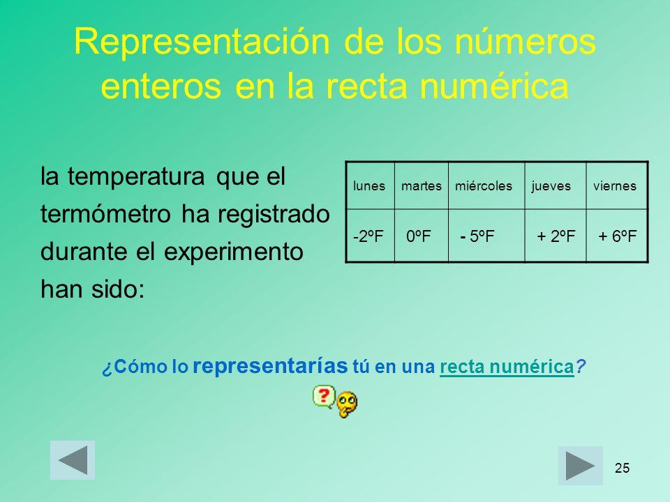 24 Parea cada termómetro con la temperatura que le corresponde El termómetro A parea con 10ºF -10ºF 0ºF 10ºF 0ºF El termómetro B parea con 10ºF -10ºF