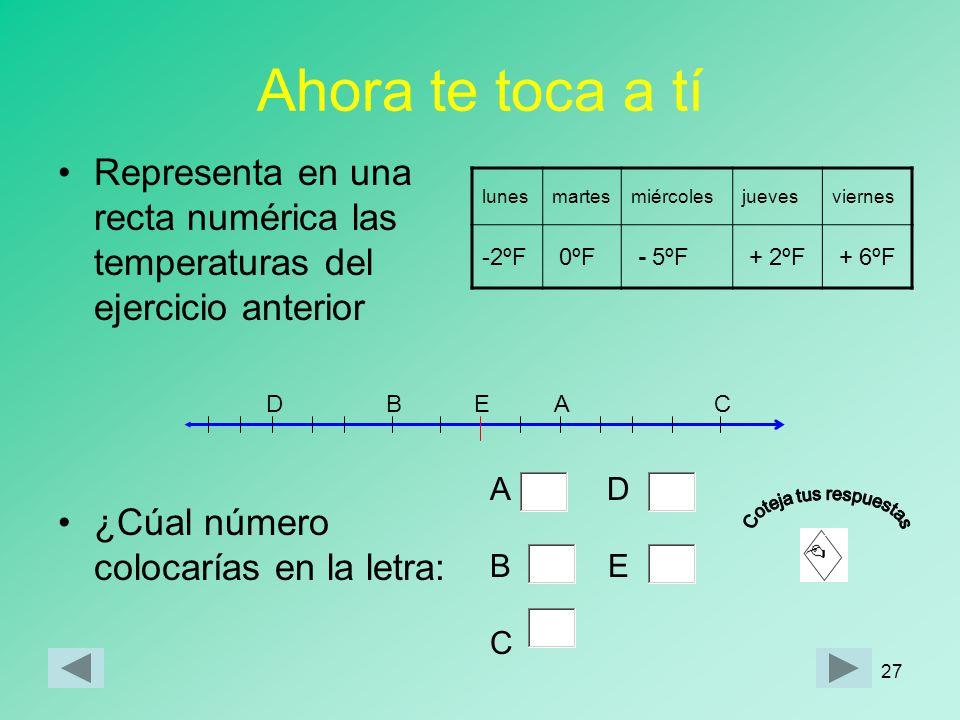 26 Fíjate cómo representamos los números enteros en la recta numérica: 1. Trazamos una línea recta y situamos en ella el 0. 0 2.El 0 divide a la recta