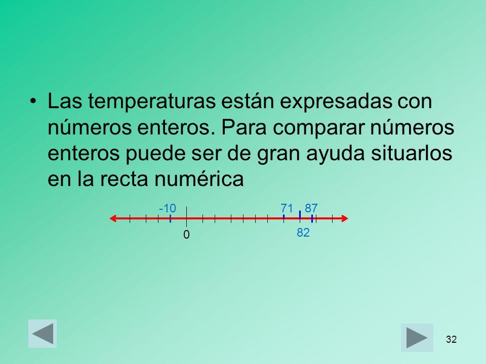 31 Comparación y ordenación de números enteros En un día de invierno, Ismael ha medido la temperatura de la calle, la del salón donde tiene aire acond