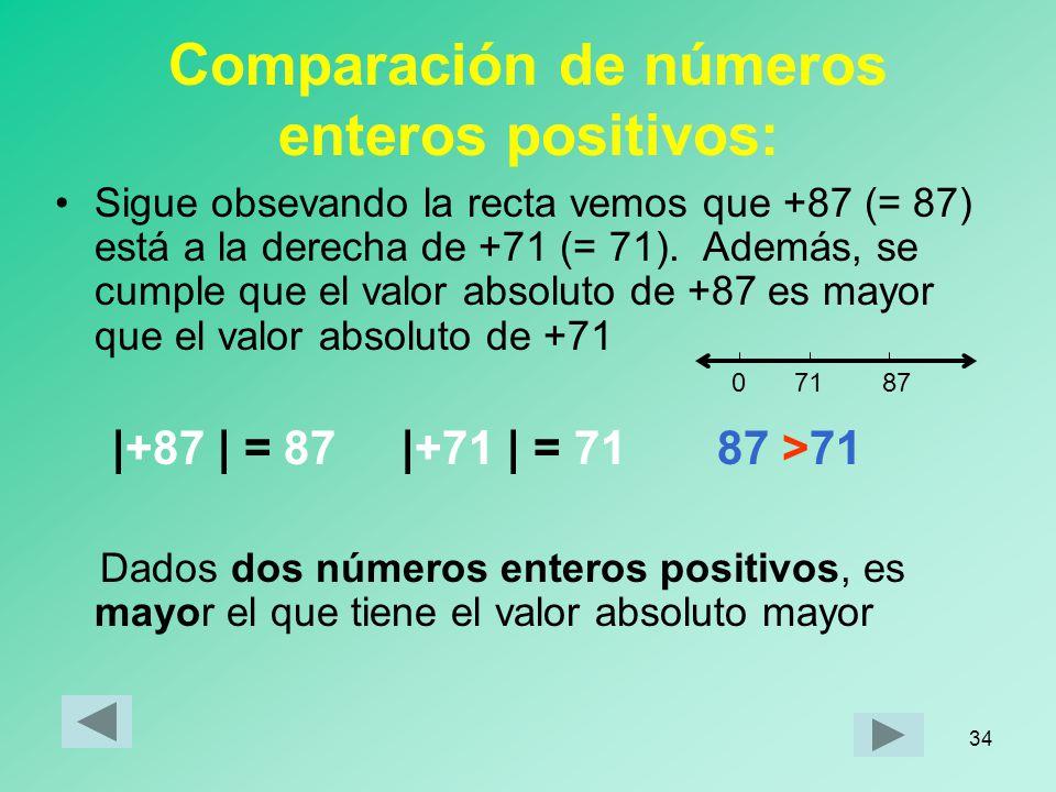 33 Todo entero positivo es siempre mayor que cualquier entero negativo. El 0 es el menor de los positivos El 0 es mayor que cualquier negativo Por tan