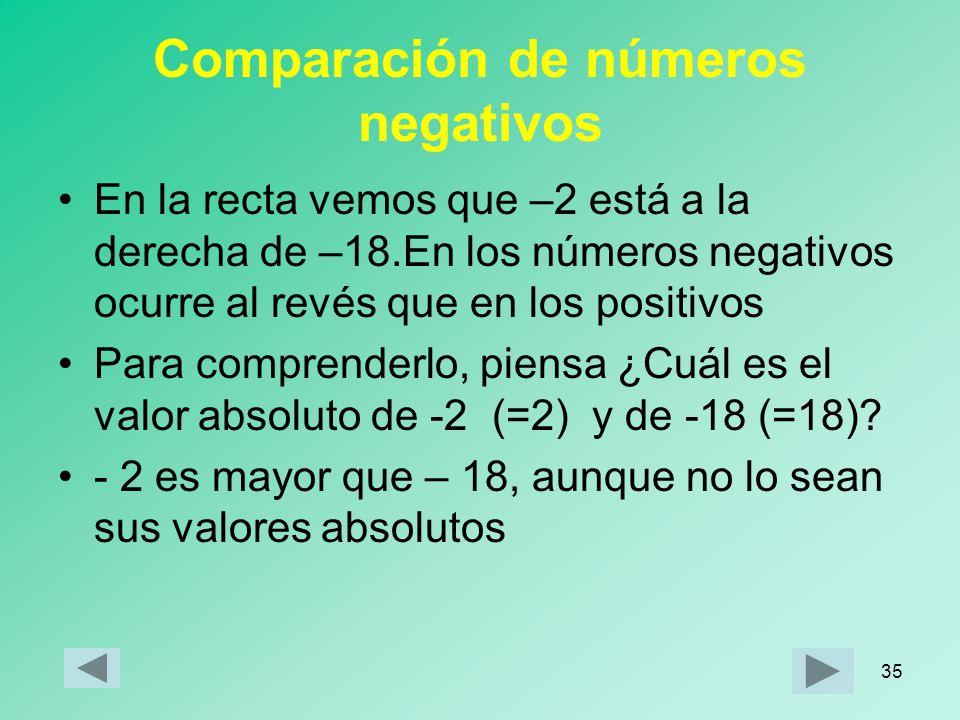 34 Comparación de números enteros positivos: Sigue obsevando la recta vemos que +87 (= 87) está a la derecha de +71 (= 71). Además, se cumple que el v
