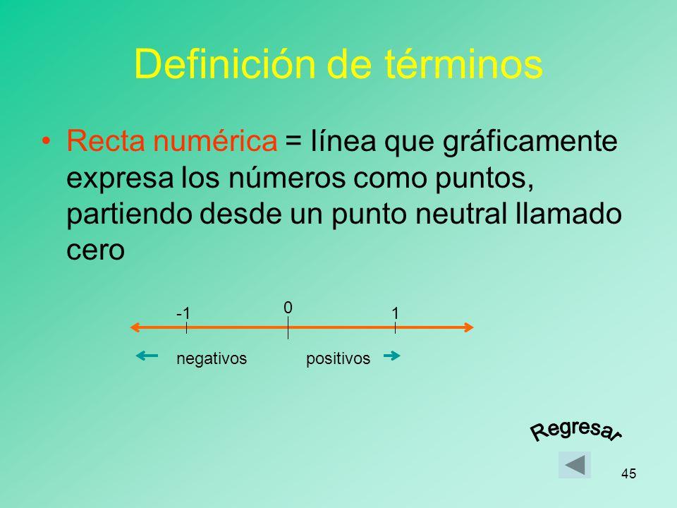 44 Definición de términos Valor Absoluto = la distancia desde el cero hasta el número entero, es siempre positivo, es el mismo número entero pero sin
