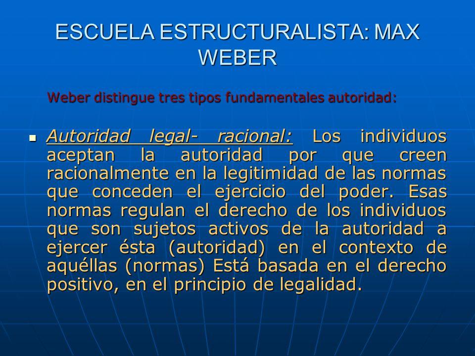ESCUELA ESTRUCTURALISTA: MAX WEBER Weber distingue tres tipos fundamentales autoridad: Autoridad legal- racional: Los individuos aceptan la autoridad