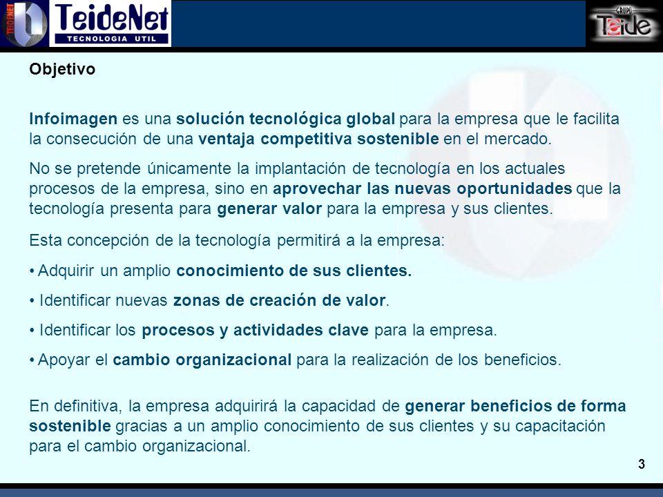 3 Infoimagen es una solución tecnológica global para la empresa que le facilita la consecución de una ventaja competitiva sostenible en el mercado.