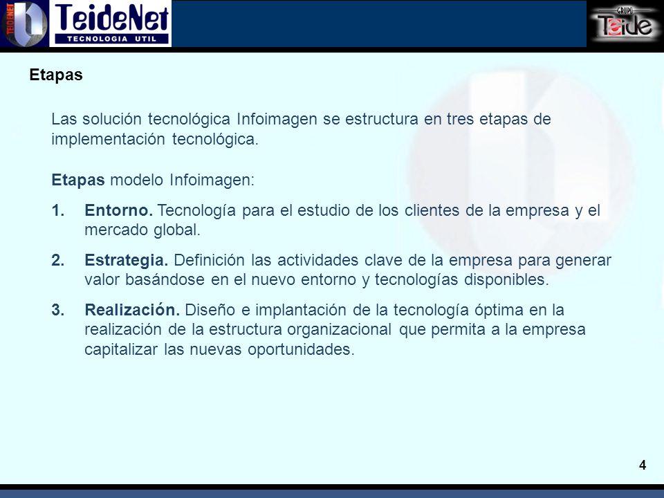 4 Etapas Las solución tecnológica Infoimagen se estructura en tres etapas de implementación tecnológica.