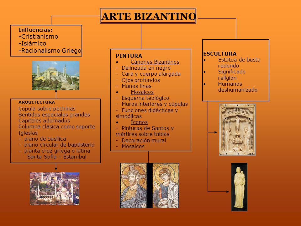 PINTURA La pintura bizantina está caracterizada por ser decorativa, aunque más que nada fue utilizada para fines en iglesias.