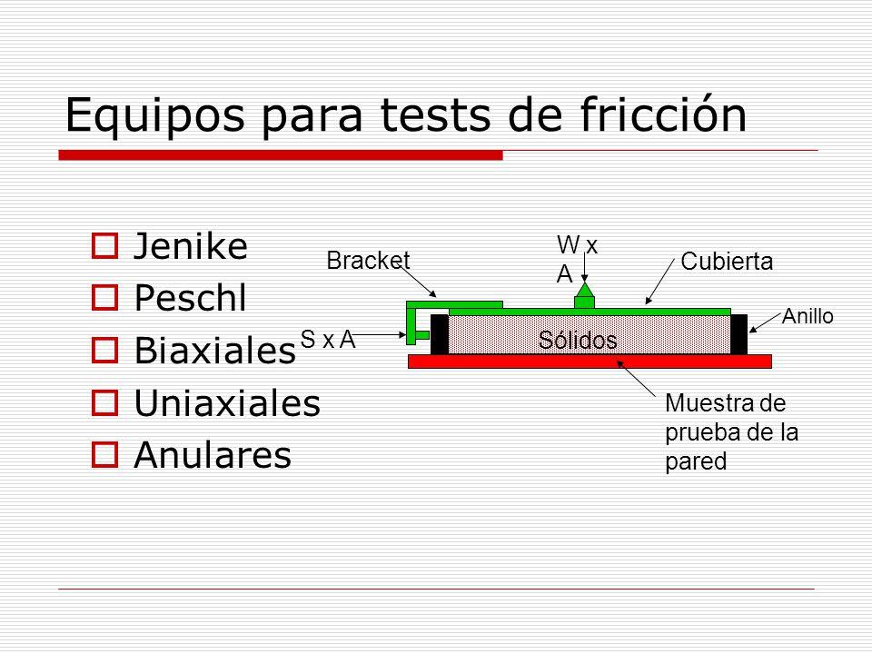 Equipos para tests de fricción Jenike Peschl Biaxiales Uniaxiales Anulares Muestra de prueba de la pared Anillo Cubierta W x A S x A Bracket Sólidos