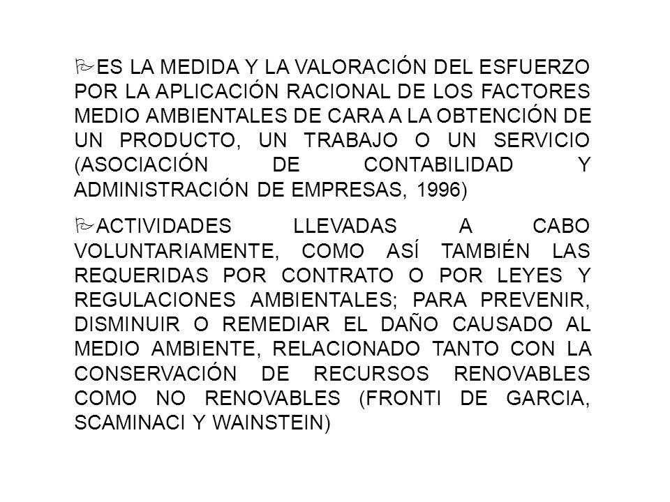 PES LA MEDIDA Y LA VALORACIÓN DEL ESFUERZO POR LA APLICACIÓN RACIONAL DE LOS FACTORES MEDIO AMBIENTALES DE CARA A LA OBTENCIÓN DE UN PRODUCTO, UN TRABAJO O UN SERVICIO (ASOCIACIÓN DE CONTABILIDAD Y ADMINISTRACIÓN DE EMPRESAS, 1996) PACTIVIDADES LLEVADAS A CABO VOLUNTARIAMENTE, COMO ASÍ TAMBIÉN LAS REQUERIDAS POR CONTRATO O POR LEYES Y REGULACIONES AMBIENTALES; PARA PREVENIR, DISMINUIR O REMEDIAR EL DAÑO CAUSADO AL MEDIO AMBIENTE, RELACIONADO TANTO CON LA CONSERVACIÓN DE RECURSOS RENOVABLES COMO NO RENOVABLES (FRONTI DE GARCIA, SCAMINACI Y WAINSTEIN)