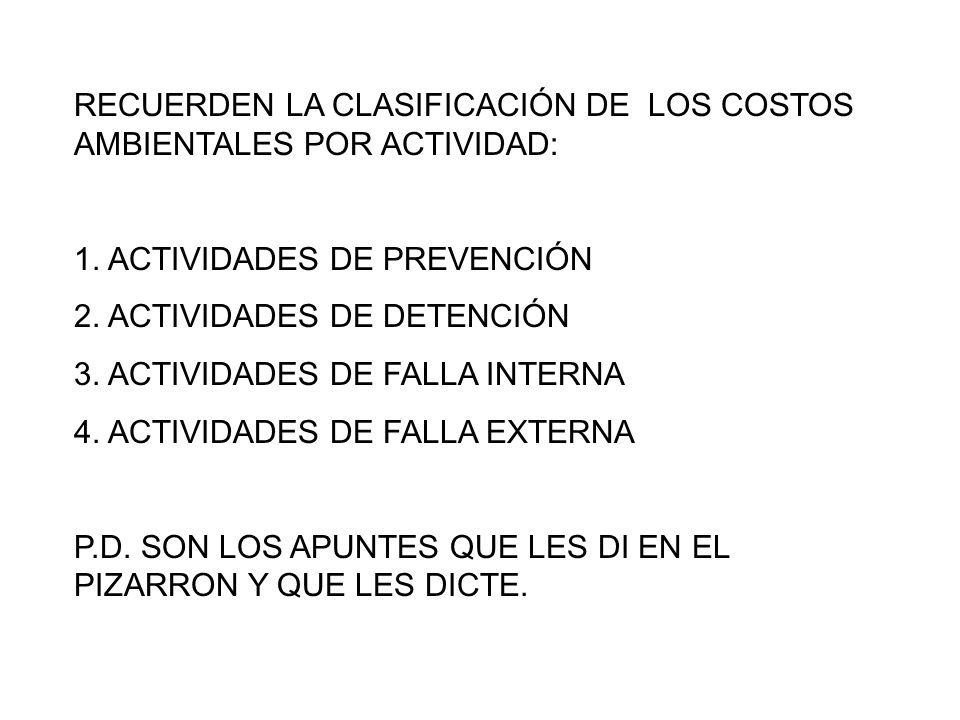 RECUERDEN LA CLASIFICACIÓN DE LOS COSTOS AMBIENTALES POR ACTIVIDAD: 1. ACTIVIDADES DE PREVENCIÓN 2. ACTIVIDADES DE DETENCIÓN 3. ACTIVIDADES DE FALLA I