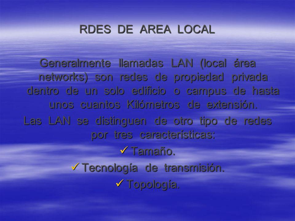 RDES DE AREA LOCAL Generalmente llamadas LAN (local área networks) son redes de propiedad privada dentro de un solo edificio o campus de hasta unos cuantos Kilómetros de extensión.