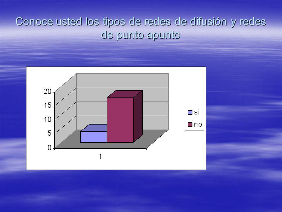 Conoce usted los tipos de redes de difusión y redes de punto apunto