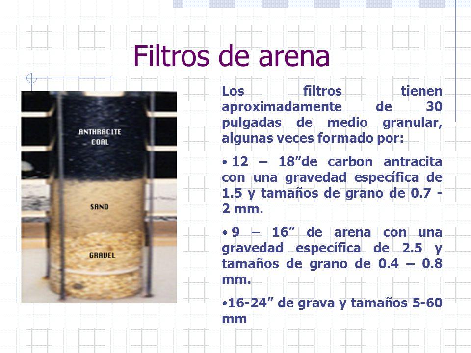 Filtros de arena Los filtros tienen aproximadamente de 30 pulgadas de medio granular, algunas veces formado por: 12 – 18de carbon antracita con una gr