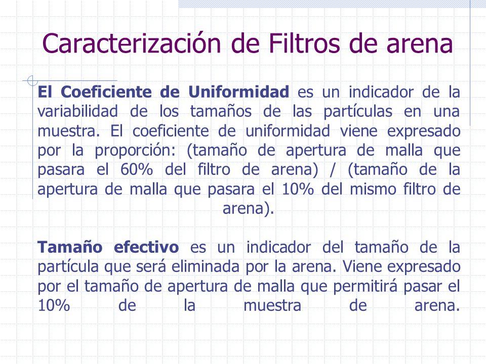 Caracterización de Filtros de arena El Coeficiente de Uniformidad es un indicador de la variabilidad de los tamaños de las partículas en una muestra.