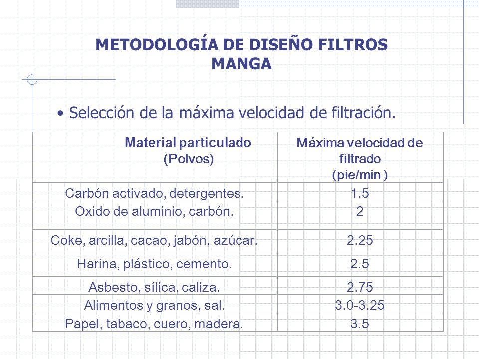 METODOLOGÍA DE DISEÑO FILTROS MANGA Selección de la máxima velocidad de filtración. Material particulado (Polvos) Máxima velocidad de filtrado (pie/mi