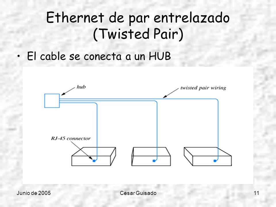 Junio de 2005Cesar Guisado11 Ethernet de par entrelazado (Twisted Pair) El cable se conecta a un HUB