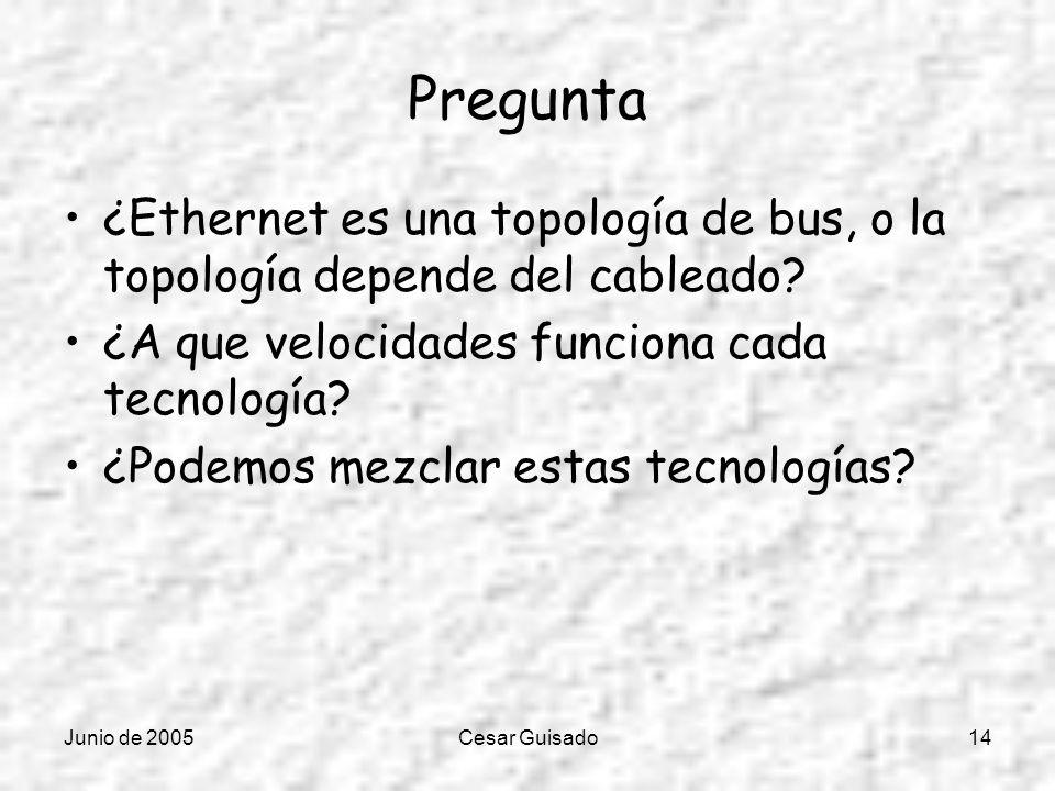Junio de 2005Cesar Guisado14 Pregunta ¿Ethernet es una topología de bus, o la topología depende del cableado? ¿A que velocidades funciona cada tecnolo