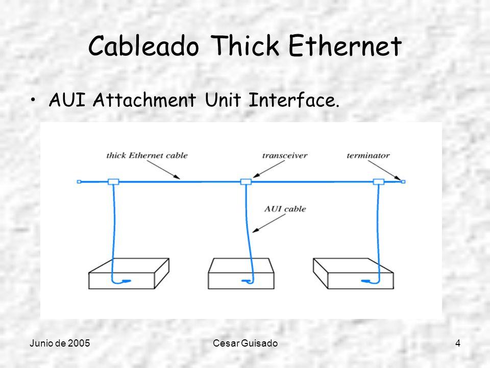 Junio de 2005Cesar Guisado5 Conexiones multiplexadas La figura anterior muestra inconvenientes en el funcionamiento de esta red.