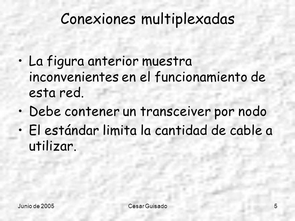 Junio de 2005Cesar Guisado6 Conexiones multiplexadas Para solucionar este problema se desarrollaron multiplexadores de conexión, que permite multiples nodos compartir un transceiver.