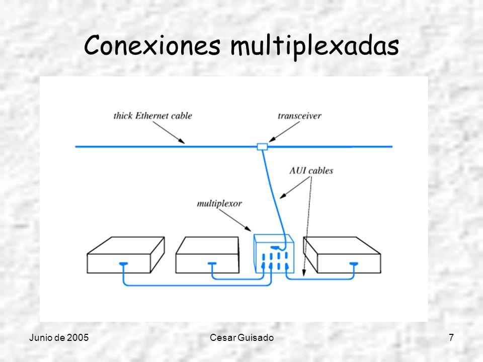 Junio de 2005Cesar Guisado8 Thin Ethernet Esta es un asegunda generación de ethernet, que utiliza un cable mas delgado.