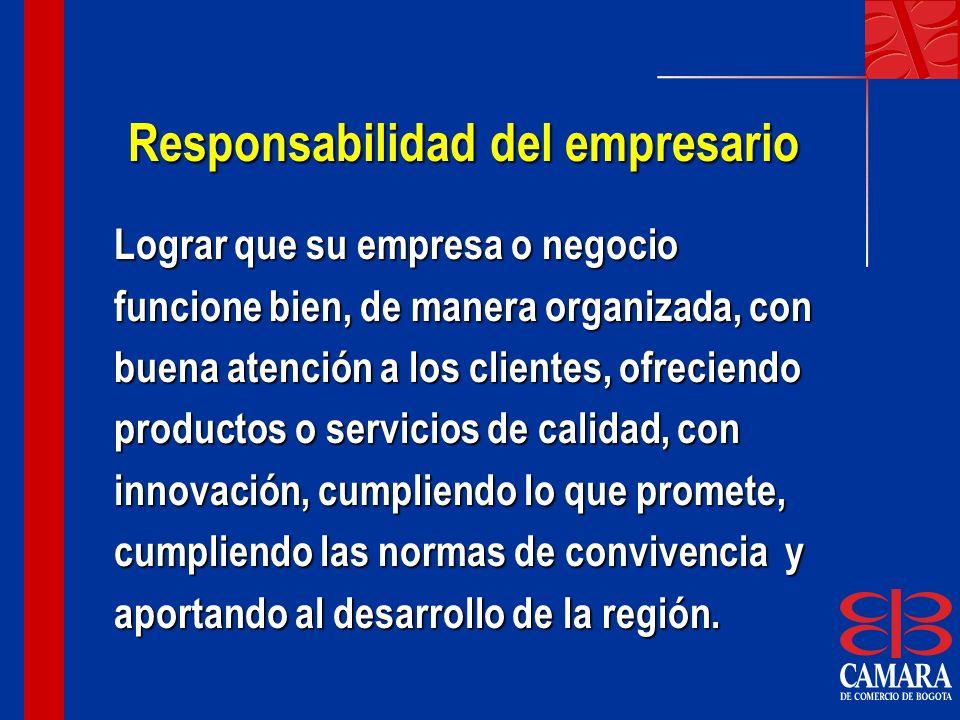 Responsabilidad del empresario Lograr que su empresa o negocio funcione bien, de manera organizada, con buena atención a los clientes, ofreciendo prod