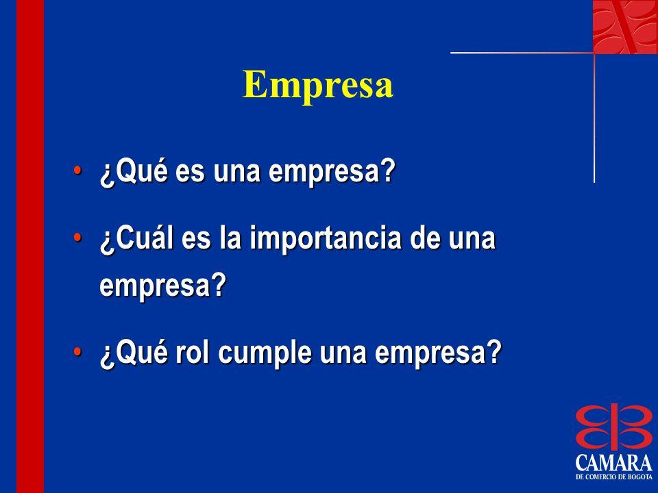 ¿Qué es una empresa? ¿Qué es una empresa? ¿Cuál es la importancia de una empresa? ¿Cuál es la importancia de una empresa? ¿Qué rol cumple una empresa?