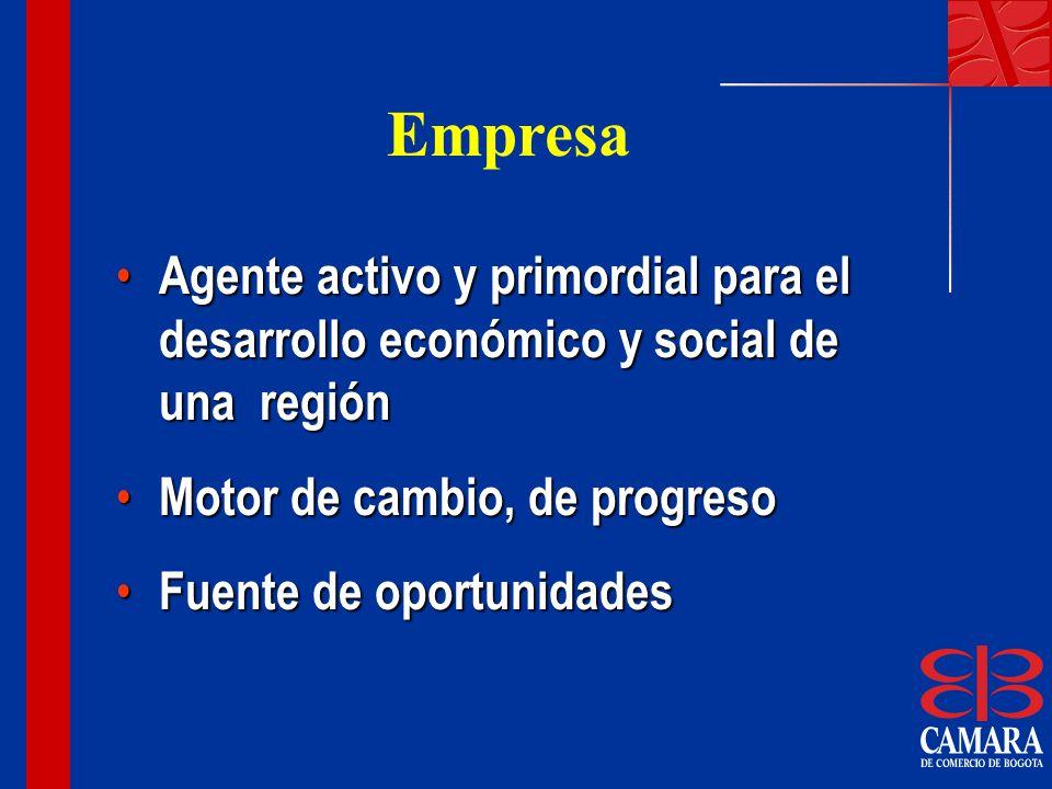 Agente activo y primordial para el desarrollo económico y social de una región Agente activo y primordial para el desarrollo económico y social de una