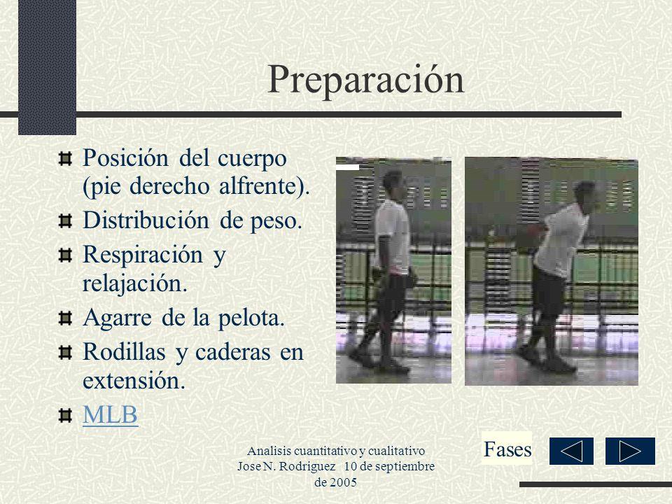Analisis cuantitativo y cualitativo Jose N.