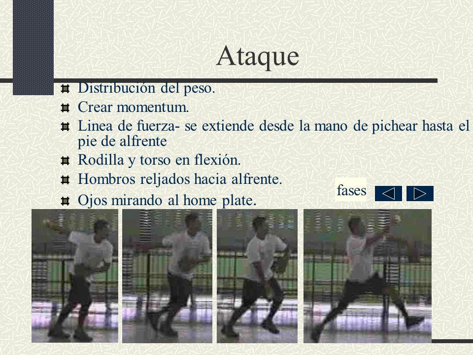Analisis cuantitativo y cualitativo Jose N. Rodriguez 10 de septiembre de 2005 Ataque Fases