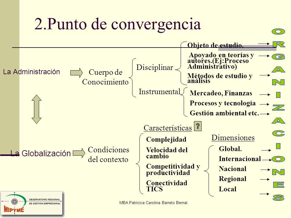 MBA Patricica Carolina Barreto Bernal. 2.Punto de convergencia La Administración La Globalización Condiciones del contexto Cuerpo de Conocimiento Disc
