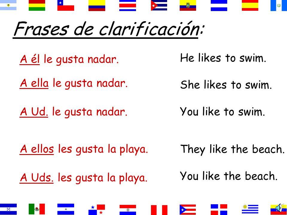 Frases de clarificación: Me=a mí Te=a ti Le=a él a ella a Ud.