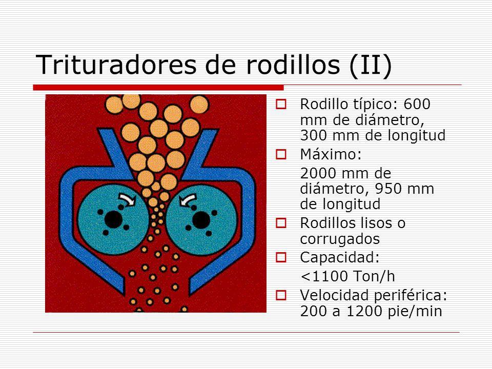 Trituradores de rodillos (II) Rodillo típico: 600 mm de diámetro, 300 mm de longitud Máximo: 2000 mm de diámetro, 950 mm de longitud Rodillos lisos o