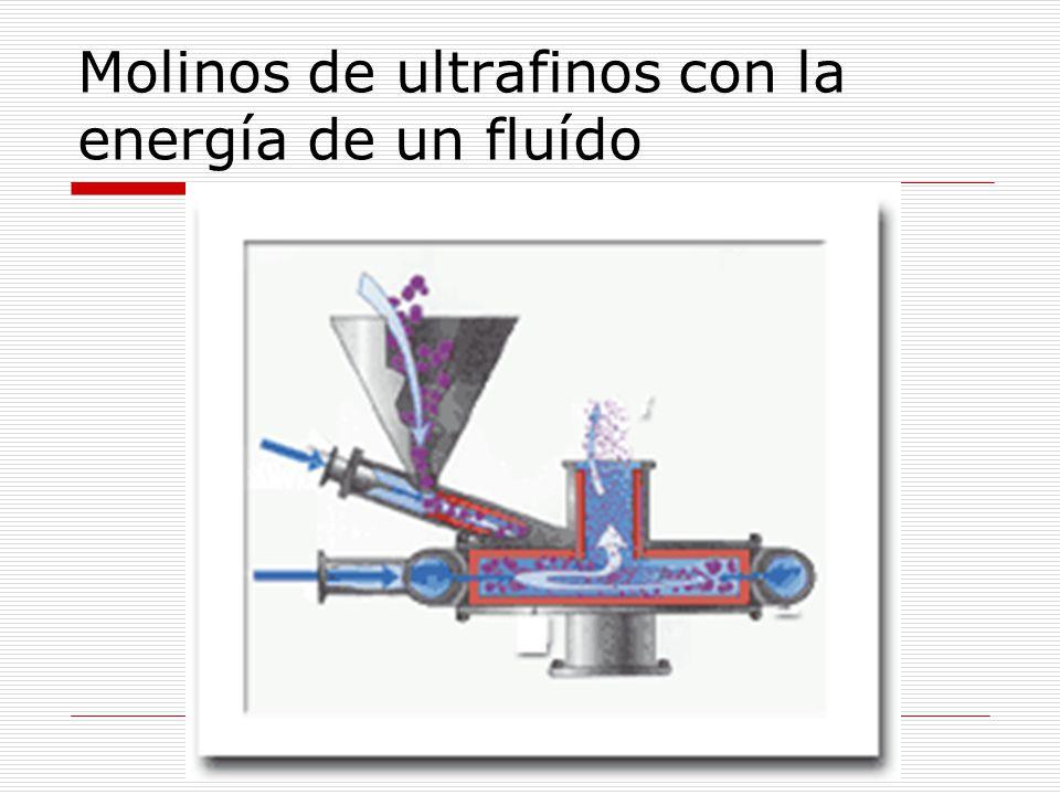 Molinos de ultrafinos con la energía de un fluído