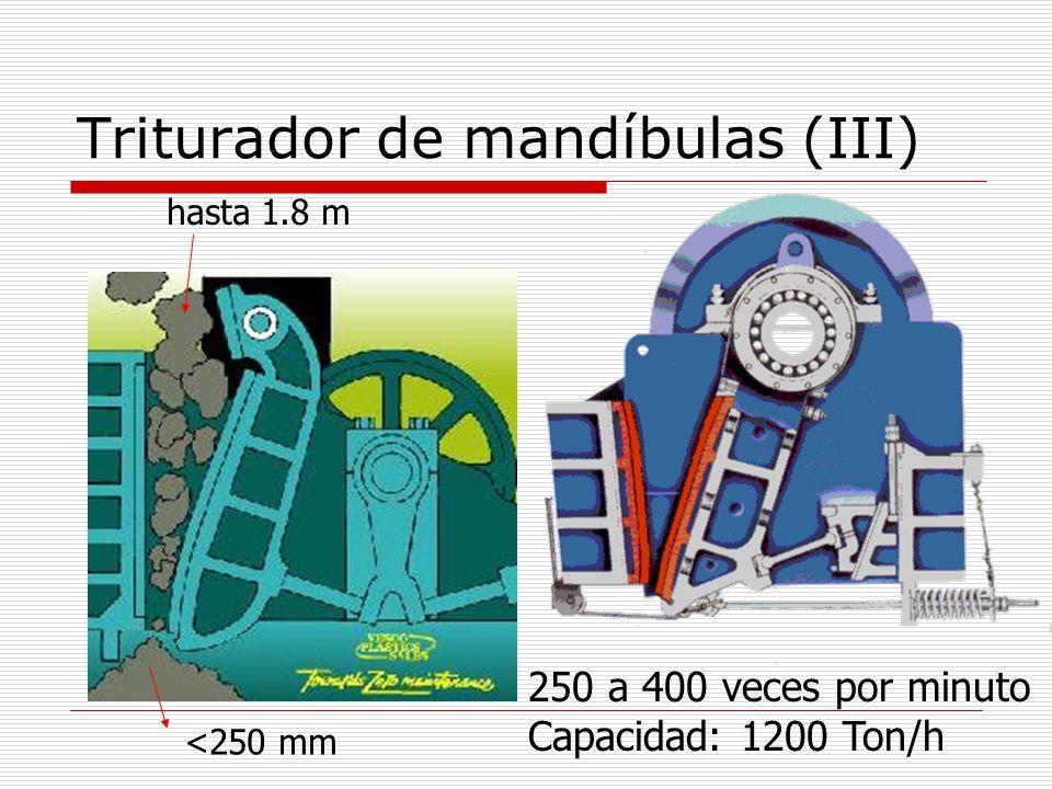 Triturador de mandíbulas (III) 250 a 400 veces por minuto Capacidad: 1200 Ton/h hasta 1.8 m <250 mm