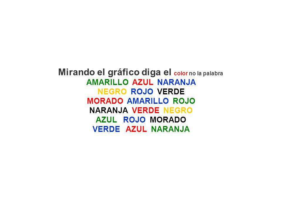 Mirando el gráfico diga el color no la palabra AMARILLO AZUL NARANJA NEGRO ROJO VERDE MORADO AMARILLO ROJO NARANJA VERDE NEGRO AZUL ROJO MORADO VERDE AZUL NARANJA