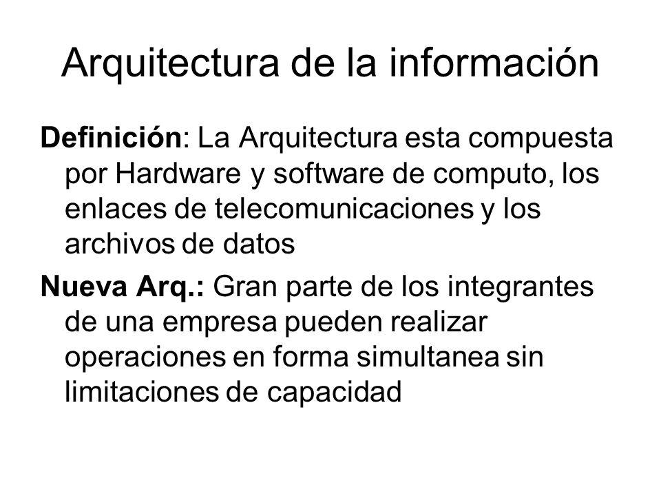 Arquitectura de la información Definición: La Arquitectura esta compuesta por Hardware y software de computo, los enlaces de telecomunicaciones y los