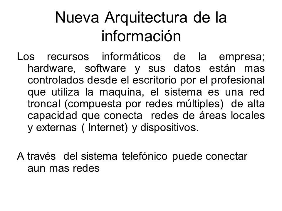 Nueva Arquitectura de la información Los recursos informáticos de la empresa; hardware, software y sus datos están mas controlados desde el escritorio