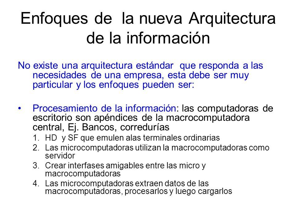 Enfoques de la nueva Arquitectura de la información No existe una arquitectura estándar que responda a las necesidades de una empresa, esta debe ser m